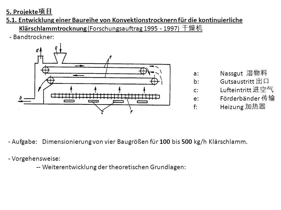 - Situation: Ein Kraftwerk plant diese Katalysatoren im Reaktor zu waschen.