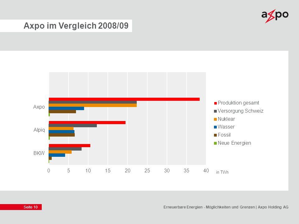 Seite 10 Erneuerbare Energien - Möglichkeiten und Grenzen | Axpo Holding AG in TWh Axpo im Vergleich 2008/09