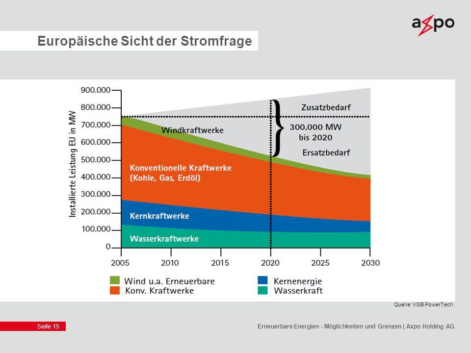 Seite 15 Europäische Sicht der Stromfrage Erneuerbare Energien - Möglichkeiten und Grenzen | Axpo Holding AG Quelle: VGB PowerTech