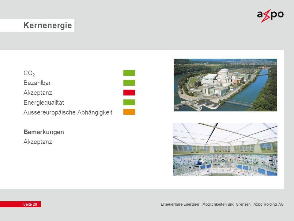Seite 28 Kernenergie CO 2 Bezahlbar Akzeptanz Energiequalität Aussereuropäische Abhängigkeit Bemerkungen Akzeptanz Erneuerbare Energien - Möglichkeite