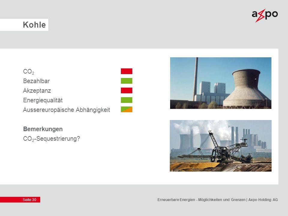 Seite 30 Kohle CO 2 Bezahlbar Akzeptanz Energiequalität Aussereuropäische Abhängigkeit Bemerkungen CO 2 -Sequestrierung? Erneuerbare Energien - Möglic