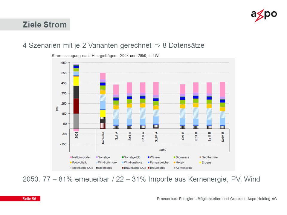 Seite 56 Ziele Strom 4 Szenarien mit je 2 Varianten gerechnet 8 Datensätze 2050: 77 – 81% erneuerbar / 22 – 31% Importe aus Kernenergie, PV, Wind Erne