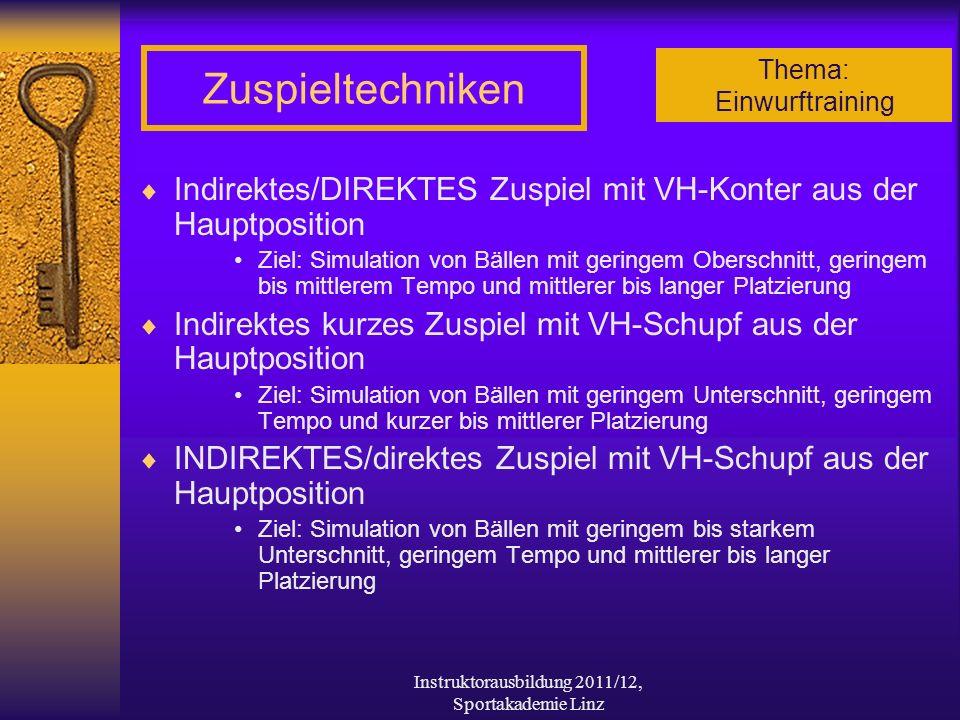 Thema: Einwurftraining Instruktorausbildung 2011/12, Sportakademie Linz Zuspieltechniken Indirektes/DIREKTES Zuspiel mit VH-Konter aus der Hauptpositi