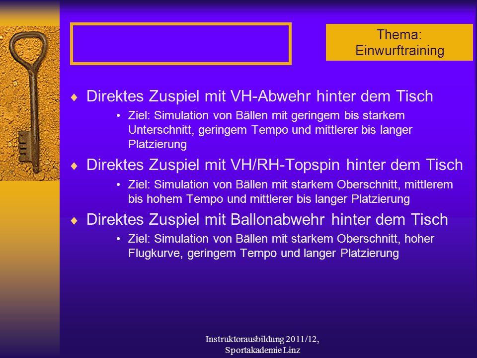 Thema: Einwurftraining Instruktorausbildung 2011/12, Sportakademie Linz Direktes Zuspiel mit VH-Abwehr hinter dem Tisch Ziel: Simulation von Bällen mi