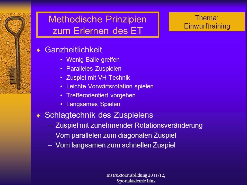 Thema: Einwurftraining Instruktorausbildung 2011/12, Sportakademie Linz Methodische Prinzipien zum Erlernen des ET Ganzheitlichkeit Wenig Bälle greife