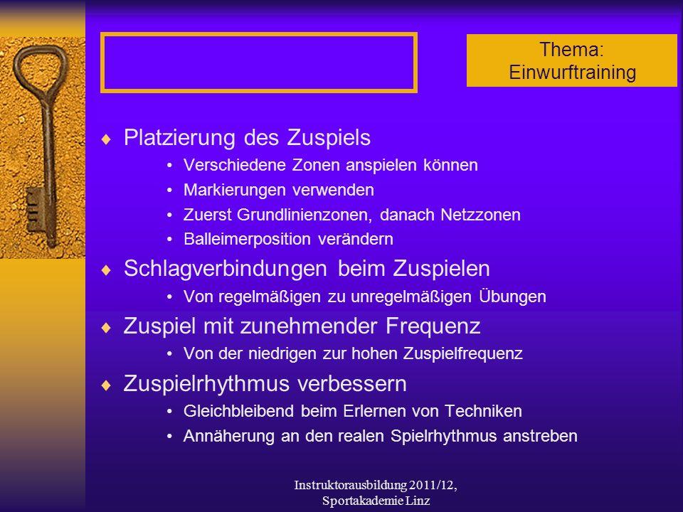 Thema: Einwurftraining Instruktorausbildung 2011/12, Sportakademie Linz Platzierung des Zuspiels Verschiedene Zonen anspielen können Markierungen verw