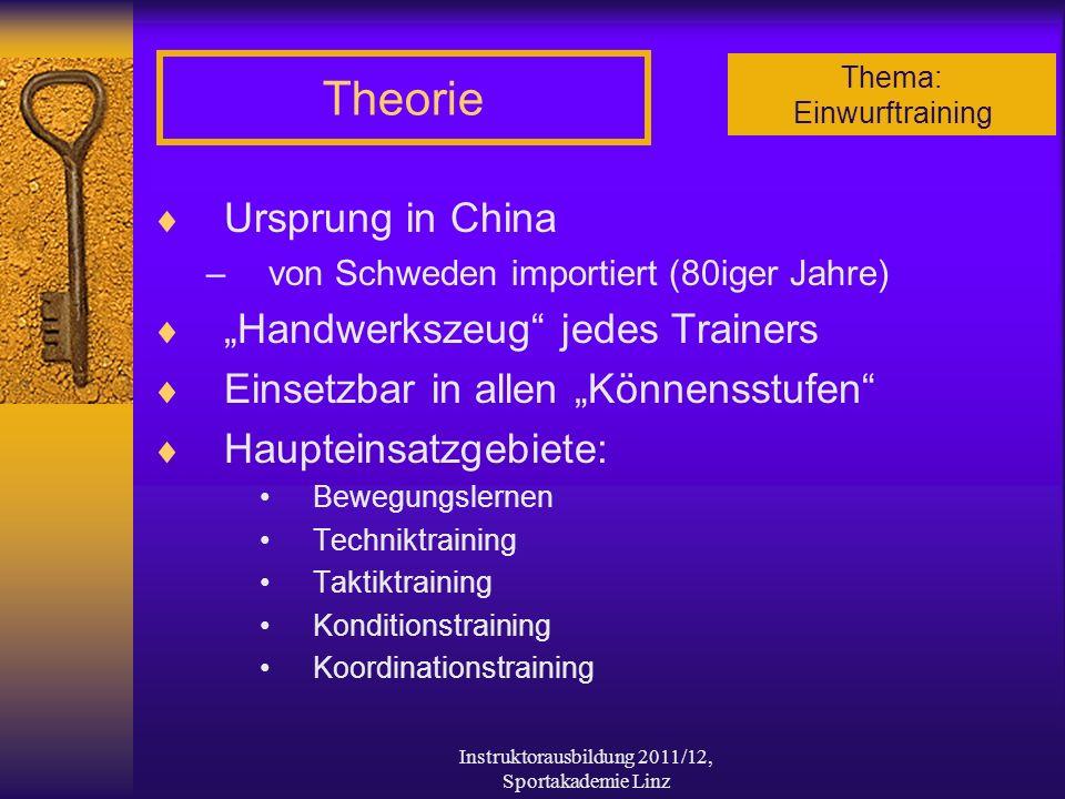 Thema: Einwurftraining Instruktorausbildung 2011/12, Sportakademie Linz Theorie Ursprung in China –von Schweden importiert (80iger Jahre) Handwerkszeu