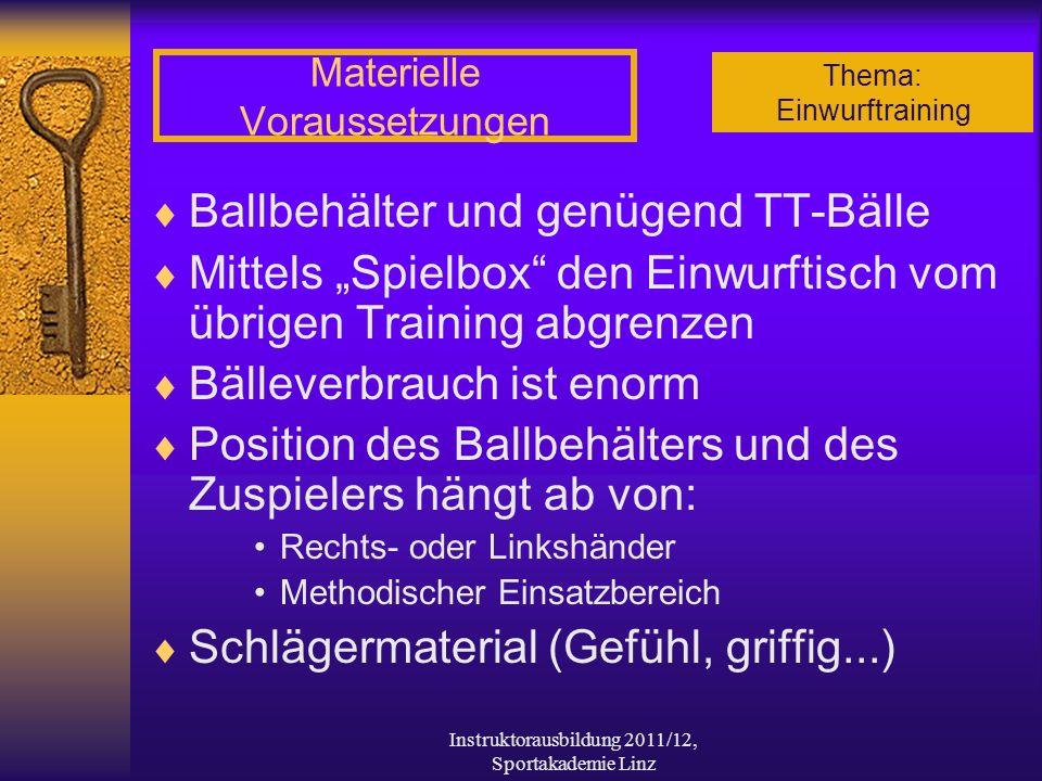 Thema: Einwurftraining Instruktorausbildung 2011/12, Sportakademie Linz Materielle Voraussetzungen Ballbehälter und genügend TT-Bälle Mittels Spielbox