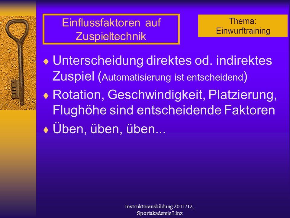 Thema: Einwurftraining Instruktorausbildung 2011/12, Sportakademie Linz Einflussfaktoren auf Zuspieltechnik Unterscheidung direktes od. indirektes Zus