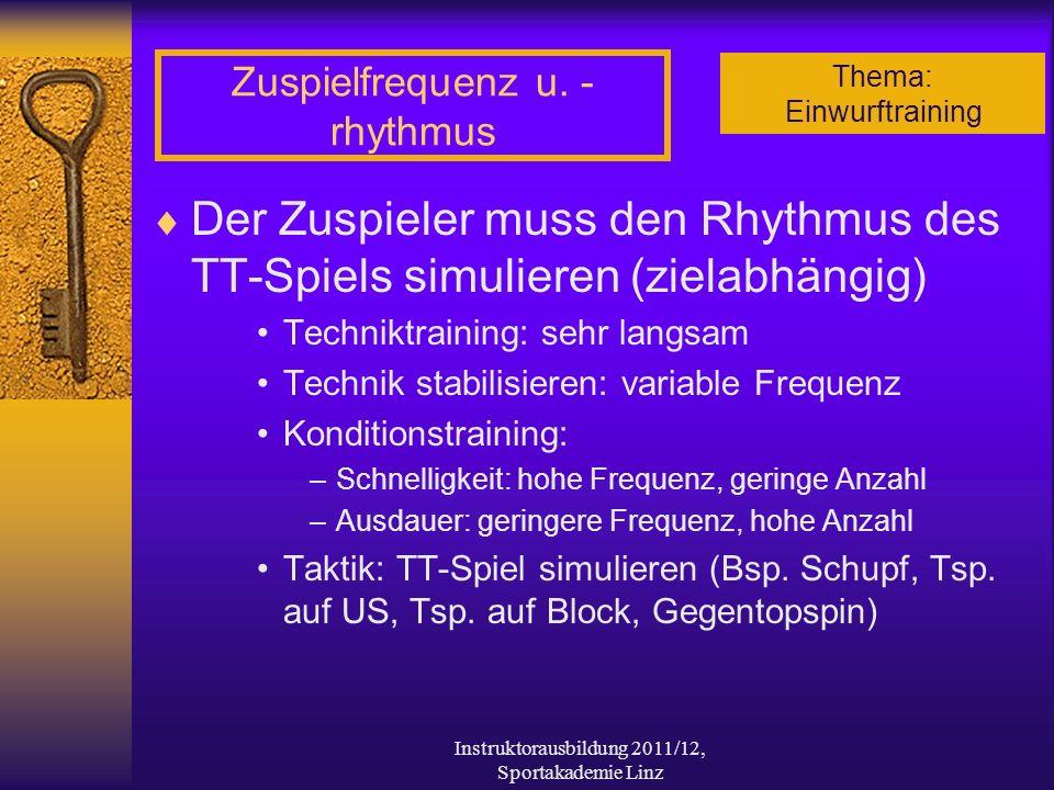 Thema: Einwurftraining Instruktorausbildung 2011/12, Sportakademie Linz Zuspielfrequenz u. - rhythmus Der Zuspieler muss den Rhythmus des TT-Spiels si