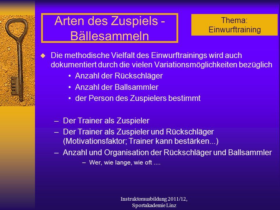 Thema: Einwurftraining Instruktorausbildung 2011/12, Sportakademie Linz Arten des Zuspiels - Bällesammeln Die methodische Vielfalt des Einwurftraining