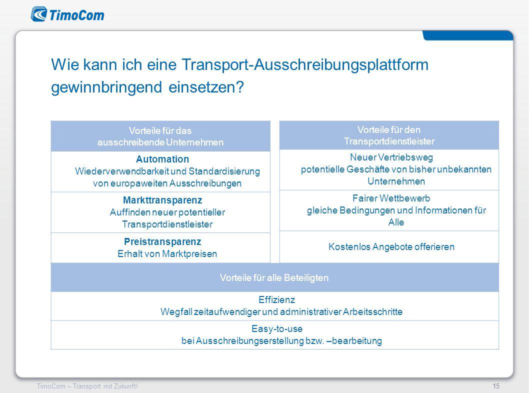 TimoCom – Transport mit Zukunft!15 Wie kann ich eine Transport-Ausschreibungsplattform gewinnbringend einsetzen? Vorteile für alle Beteiligten Effizie