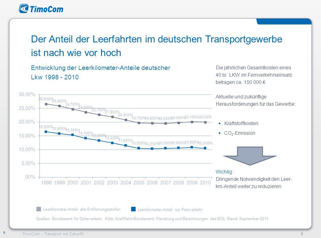 TimoCom – Transport mit Zukunft!6 6 Quellen: Bundesamt für Güterverkehr, Köln; Kraftfahrt-Bundesamt, Flensburg und Berechnungen des BGL Stand: Septemb