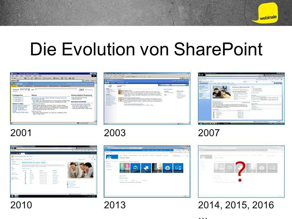 Die Evolution von SharePoint 20032007 20102013 2001 2014, 2015, 2016 … ?
