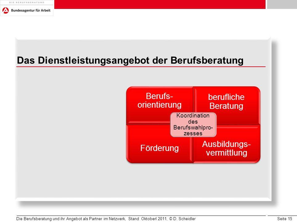 Seite 15 Das Dienstleistungsangebot der Berufsberatung Die Berufsberatung und ihr Angebot als Partner im Netzwerk, Stand Oktoberl 2011, © D. Scheidler