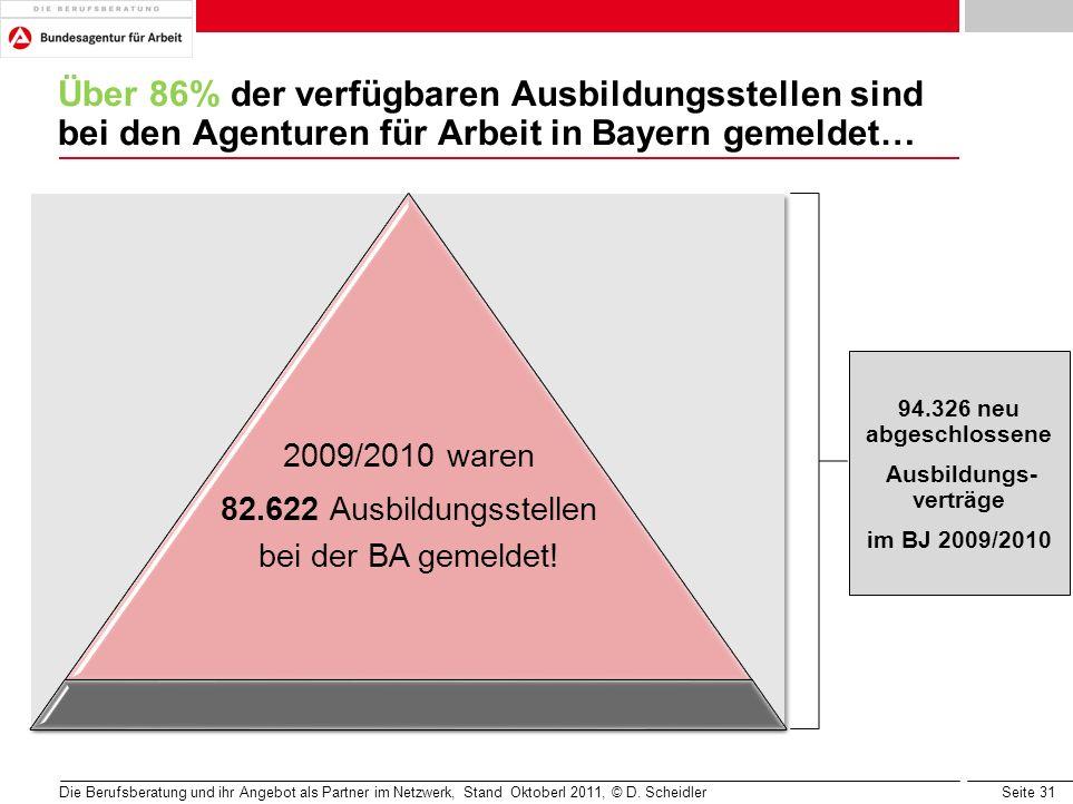 Seite 31 Über 86% der verfügbaren Ausbildungsstellen sind bei den Agenturen für Arbeit in Bayern gemeldet… Die Berufsberatung und ihr Angebot als Part