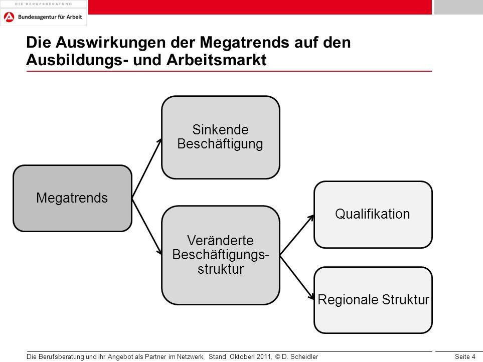 Seite 4 Die Berufsberatung und ihr Angebot als Partner im Netzwerk, Stand Oktoberl 2011, © D. Scheidler Die Auswirkungen der Megatrends auf den Ausbil