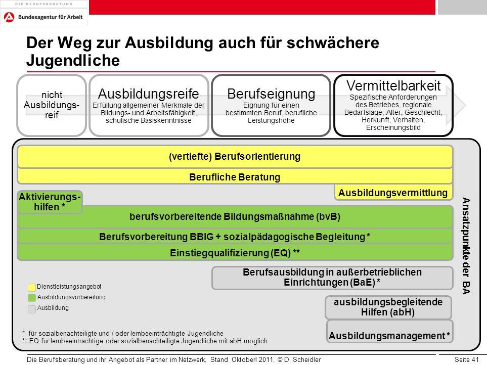 Seite 41 Die Berufsberatung und ihr Angebot als Partner im Netzwerk, Stand Oktoberl 2011, © D. Scheidler * für sozialbenachteiligte und / oder lernbee