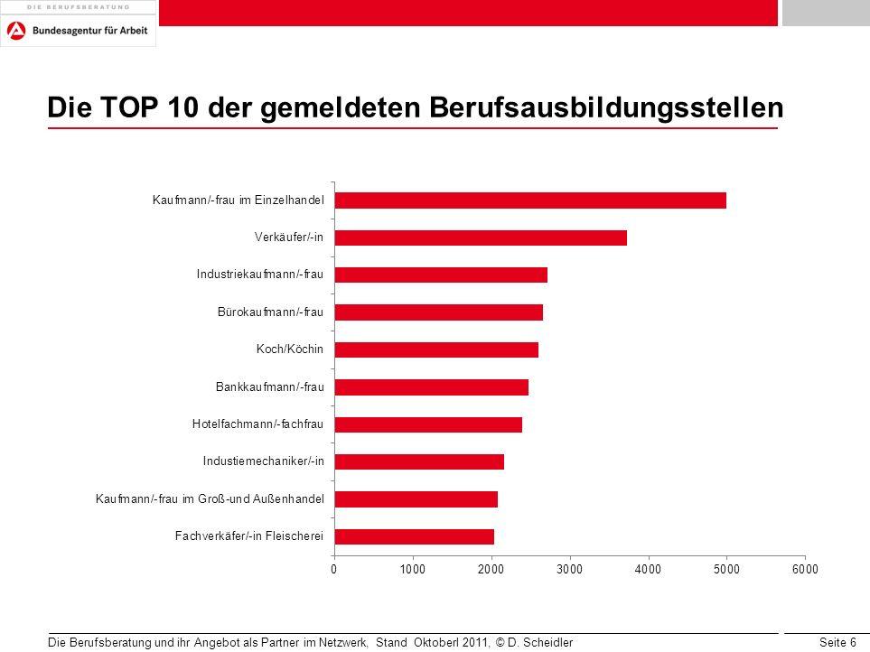 Seite 6 Die TOP 10 der gemeldeten Berufsausbildungsstellen Die Berufsberatung und ihr Angebot als Partner im Netzwerk, Stand Oktoberl 2011, © D. Schei
