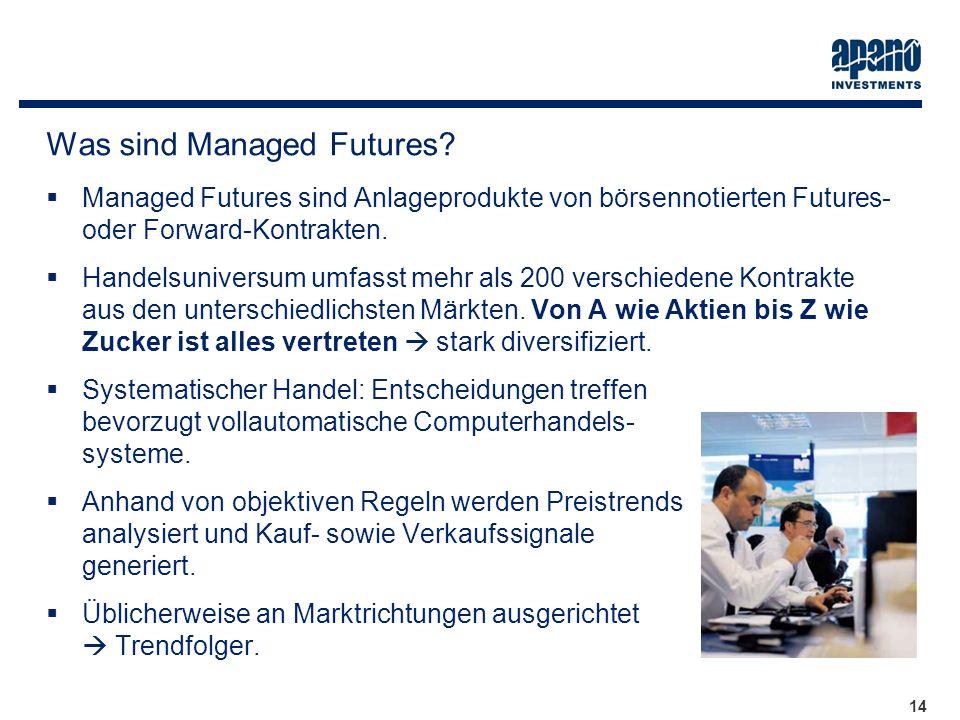 Das Netzwerk14 Managed Futures sind Anlageprodukte von börsennotierten Futures- oder Forward-Kontrakten. Handelsuniversum umfasst mehr als 200 verschi