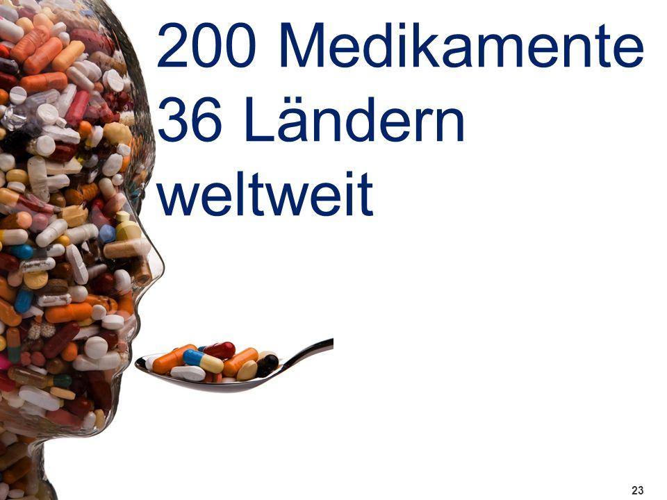 Das Netzwerk23 200 Medikamente 36 Ländern weltweit