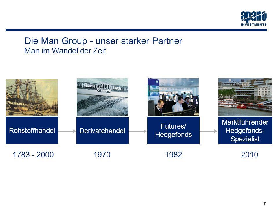 Das Netzwerk7 7 Rohstoffhandel Derivatehandel Futures/ Hedgefonds 1783 - 2000 1970 1982 Marktführender Hedgefonds- Spezialist 2010 Die Man Group - uns
