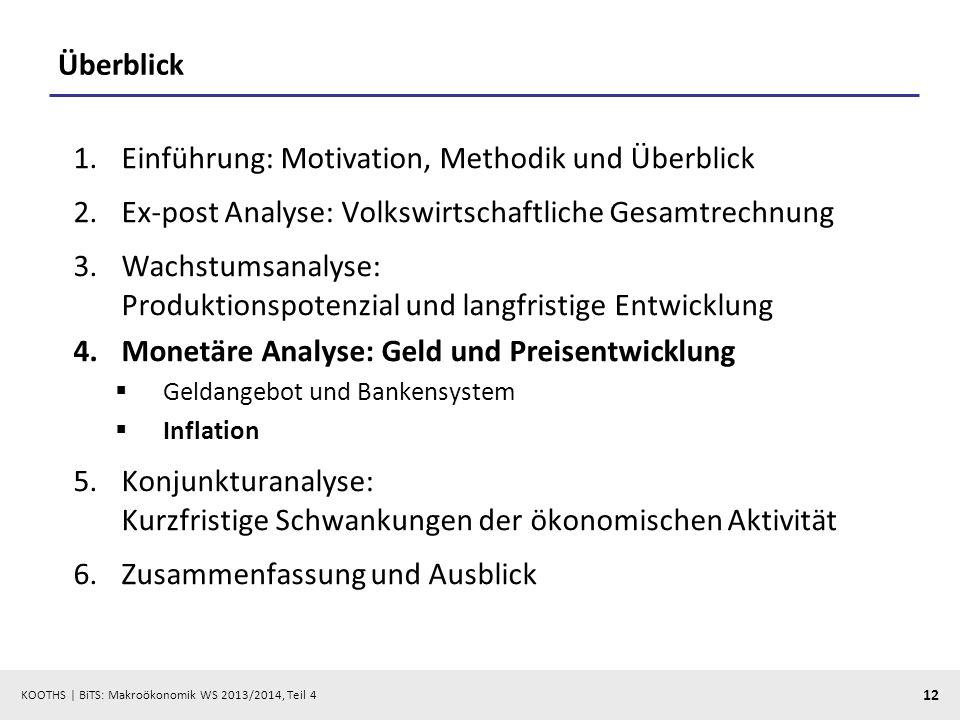 KOOTHS | BiTS: Makroökonomik WS 2013/2014, Teil 4 12 Überblick 1.Einführung: Motivation, Methodik und Überblick 2.Ex-post Analyse: Volkswirtschaftlich