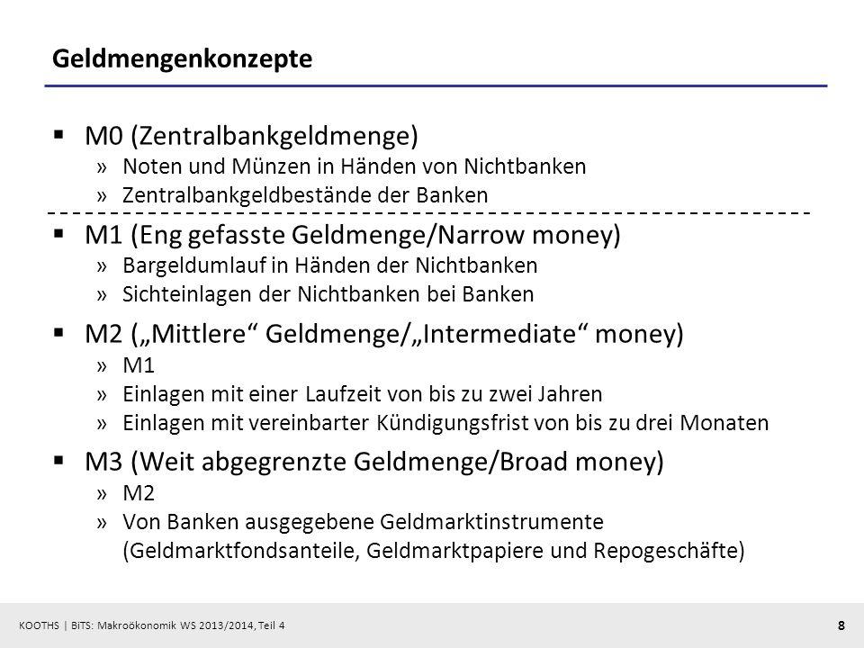 KOOTHS | BiTS: Makroökonomik WS 2013/2014, Teil 4 8 Geldmengenkonzepte M0 (Zentralbankgeldmenge) »Noten und Münzen in Händen von Nichtbanken »Zentralb