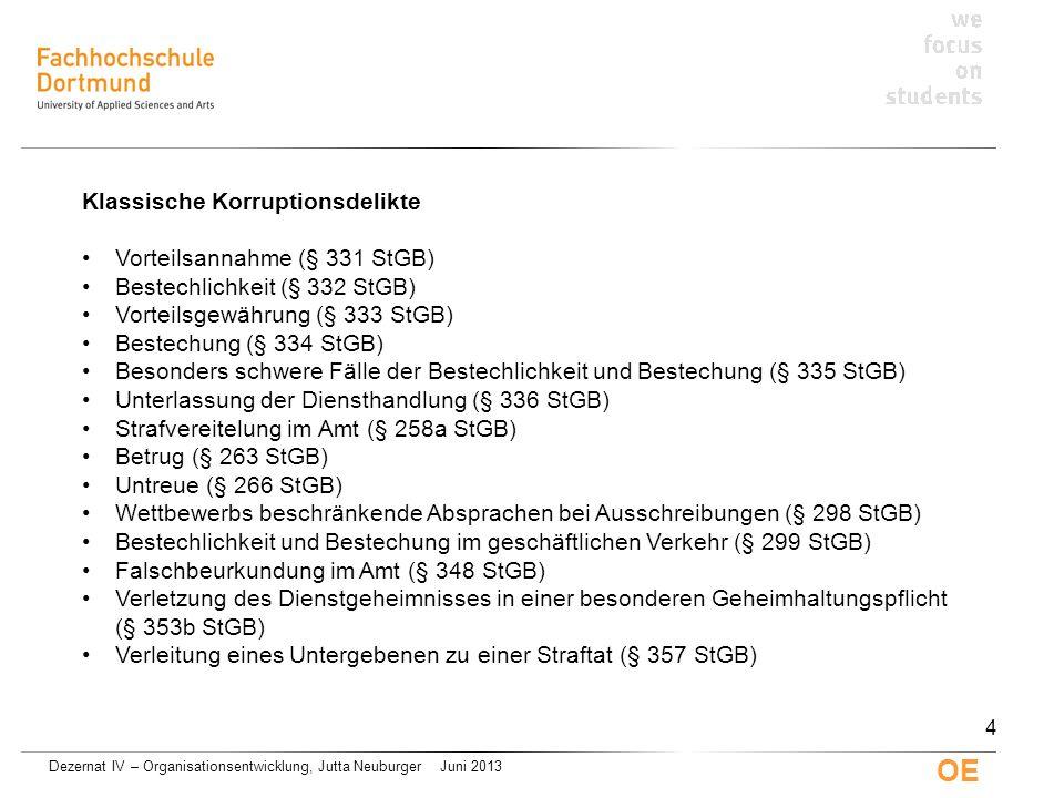 Dezernat IV – Organisationsentwicklung, Jutta Neuburger Juni 2013 OE Ziele Sensibilisierung aller Beschäftigten Instrument zum Erkennen von korruptionsgefährdeten Handeln Vermittlung von Handlungssicherheit Transparenz Schutz vor strafrechtlichen aber auch zivil-, arbeits- bzw.