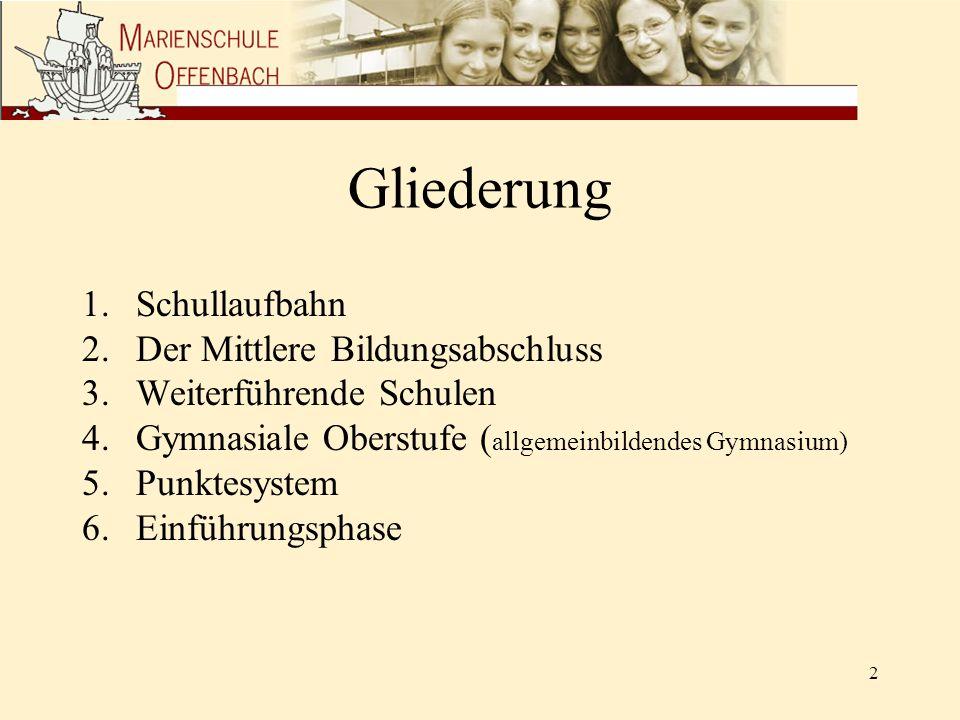 Schullaufbahn (1) G8