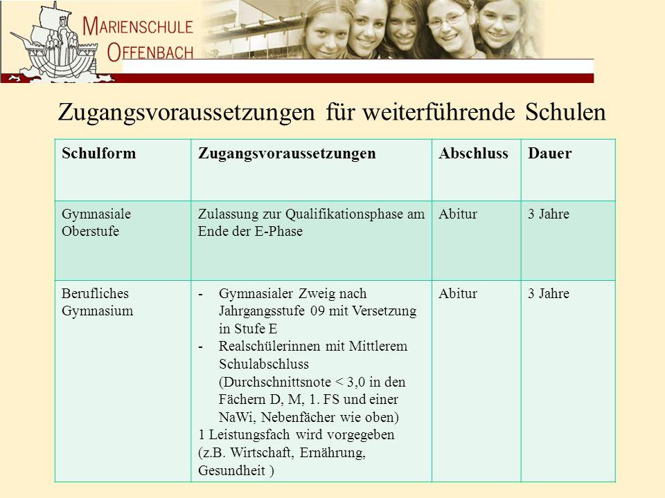 Informationen im Internet www.hessisches-kultusministerium.de Kontaktaufnahme mit der Schule mklohoker@marienschule-offenbach.de