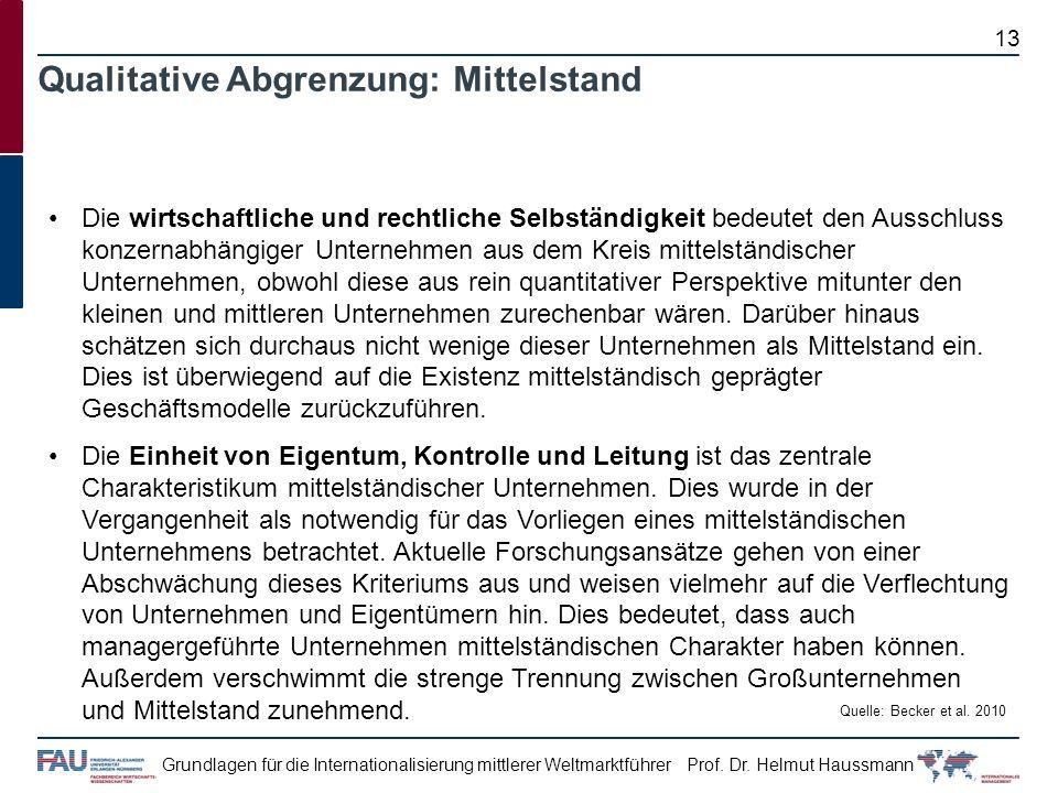Prof. Dr. Helmut HaussmannGrundlagen für die Internationalisierung mittlerer Weltmarktführer Die wirtschaftliche und rechtliche Selbständigkeit bedeut