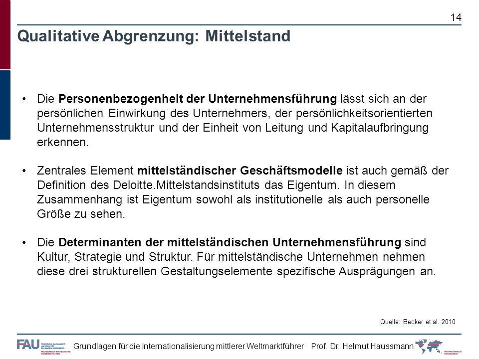 Prof. Dr. Helmut HaussmannGrundlagen für die Internationalisierung mittlerer Weltmarktführer Die Personenbezogenheit der Unternehmensführung lässt sic