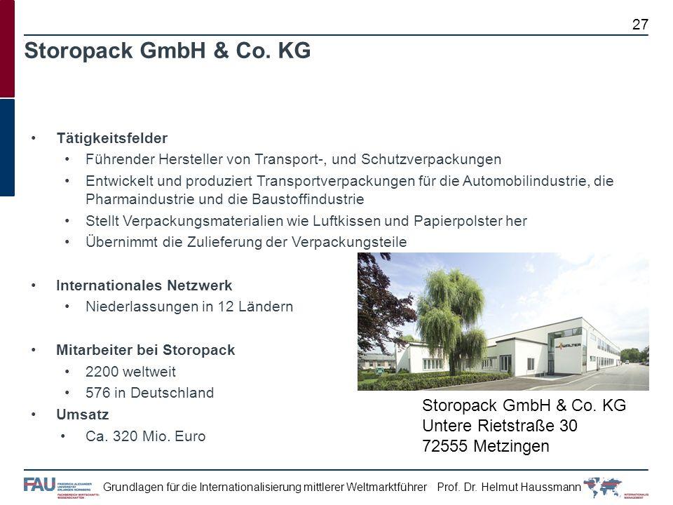 Prof. Dr. Helmut HaussmannGrundlagen für die Internationalisierung mittlerer Weltmarktführer Storopack GmbH & Co. KG Tätigkeitsfelder Führender Herste