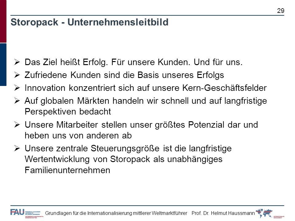 Prof. Dr. Helmut HaussmannGrundlagen für die Internationalisierung mittlerer Weltmarktführer Storopack - Unternehmensleitbild Das Ziel heißt Erfolg. F