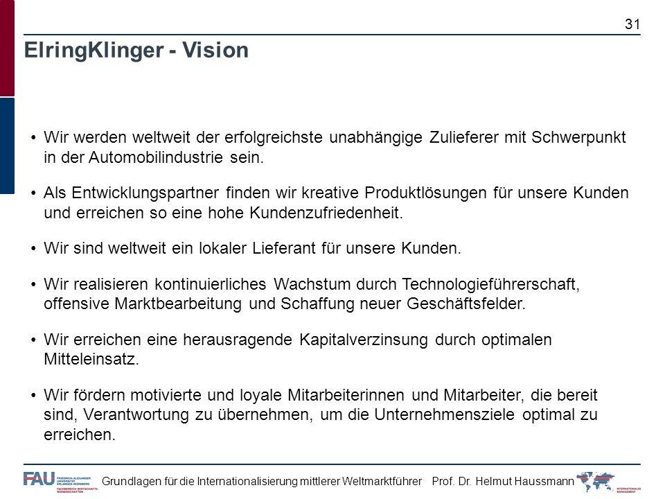 Prof. Dr. Helmut HaussmannGrundlagen für die Internationalisierung mittlerer Weltmarktführer ElringKlinger - Vision Wir werden weltweit der erfolgreic