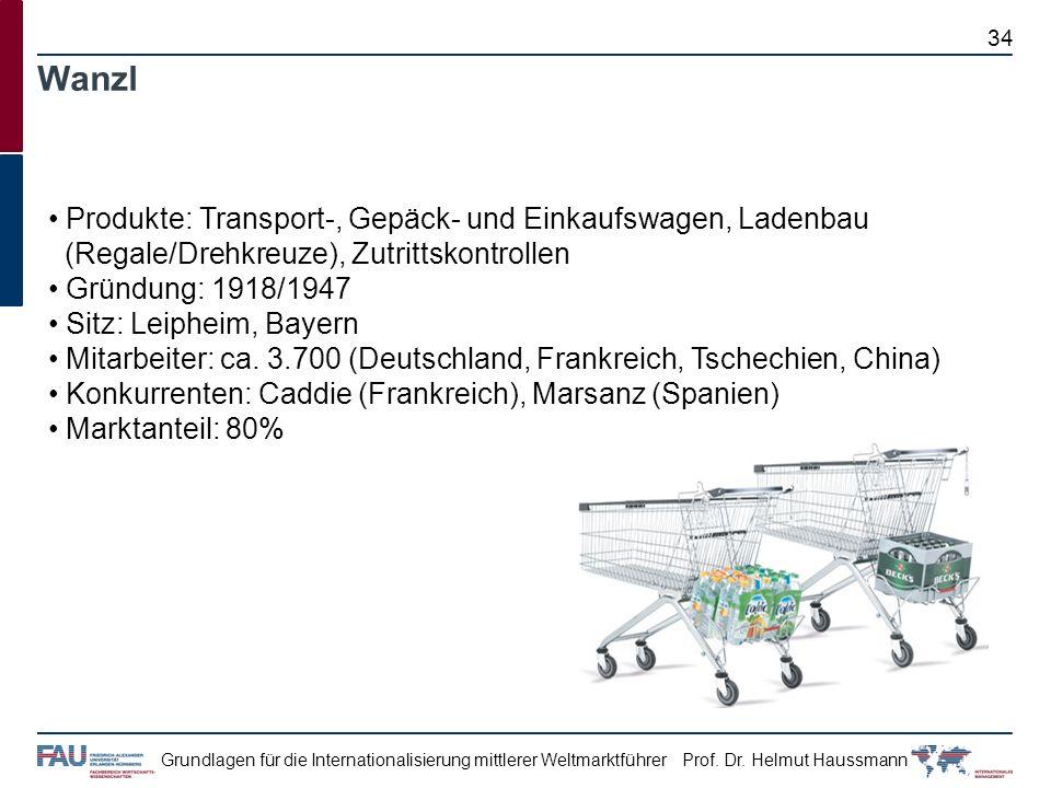 Prof. Dr. Helmut HaussmannGrundlagen für die Internationalisierung mittlerer Weltmarktführer Wanzl Produkte: Transport-, Gepäck- und Einkaufswagen, La