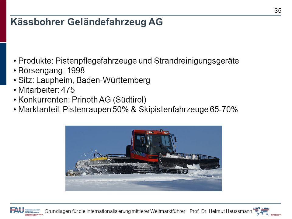 Prof. Dr. Helmut HaussmannGrundlagen für die Internationalisierung mittlerer Weltmarktführer Kässbohrer Geländefahrzeug AG Produkte: Pistenpflegefahrz