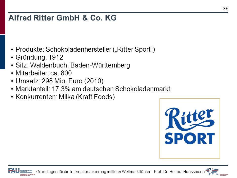 Prof. Dr. Helmut HaussmannGrundlagen für die Internationalisierung mittlerer Weltmarktführer Alfred Ritter GmbH & Co. KG Produkte: Schokoladenherstell
