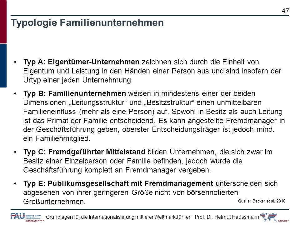 Prof. Dr. Helmut HaussmannGrundlagen für die Internationalisierung mittlerer Weltmarktführer Typ A: Eigentümer-Unternehmen zeichnen sich durch die Ein