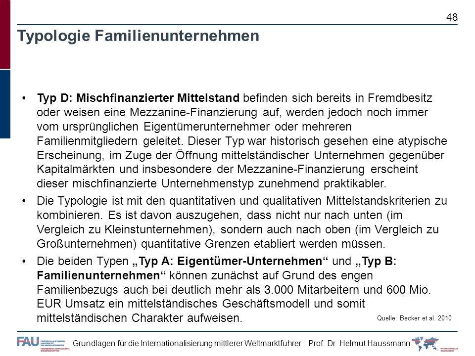 Prof. Dr. Helmut HaussmannGrundlagen für die Internationalisierung mittlerer Weltmarktführer Typ D: Mischfinanzierter Mittelstand befinden sich bereit