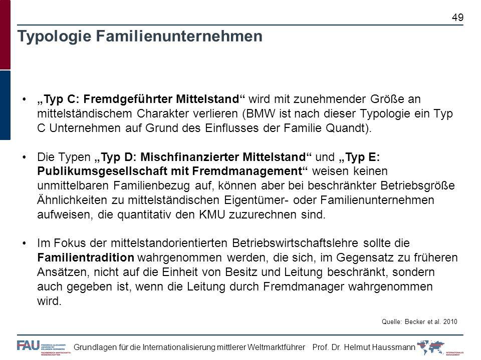 Prof. Dr. Helmut HaussmannGrundlagen für die Internationalisierung mittlerer Weltmarktführer Typ C: Fremdgeführter Mittelstand wird mit zunehmender Gr