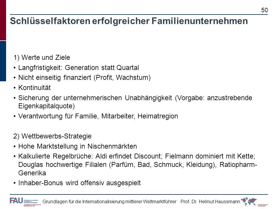 Prof. Dr. Helmut HaussmannGrundlagen für die Internationalisierung mittlerer Weltmarktführer Schlüsselfaktoren erfolgreicher Familienunternehmen 1) We