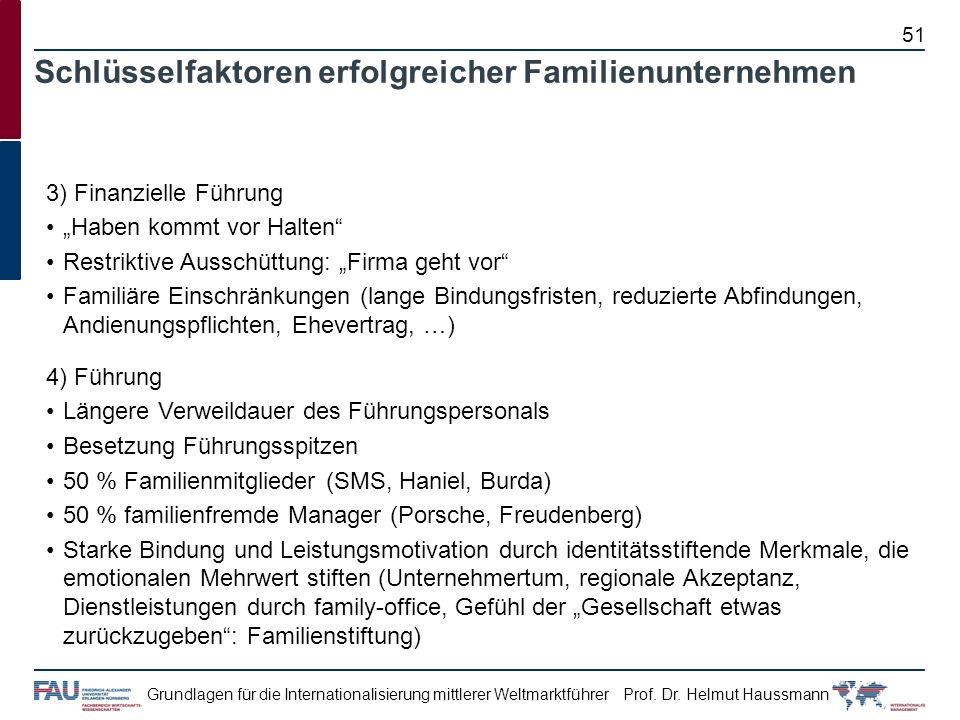 Prof. Dr. Helmut HaussmannGrundlagen für die Internationalisierung mittlerer Weltmarktführer Schlüsselfaktoren erfolgreicher Familienunternehmen 3) Fi