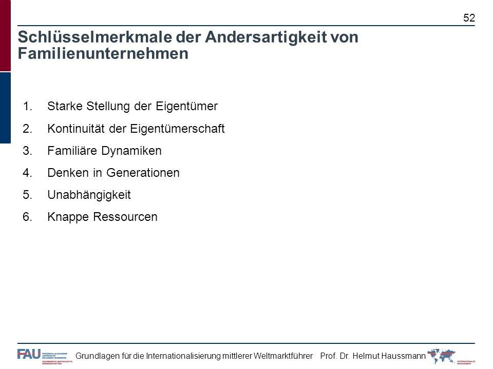 Prof. Dr. Helmut HaussmannGrundlagen für die Internationalisierung mittlerer Weltmarktführer Schlüsselmerkmale der Andersartigkeit von Familienunterne