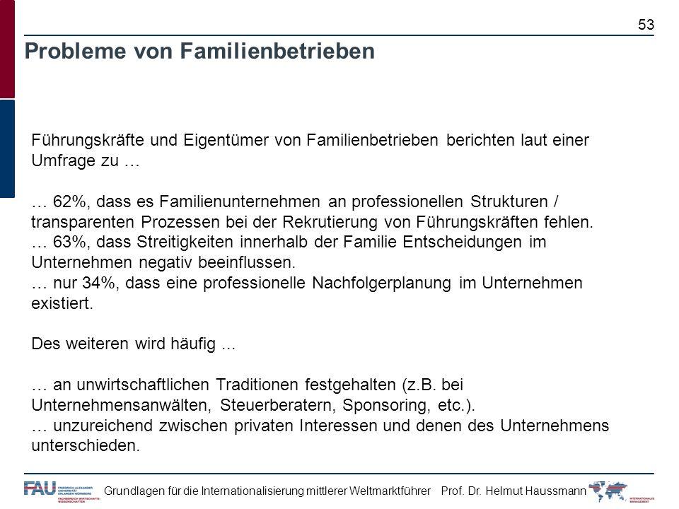 Prof. Dr. Helmut HaussmannGrundlagen für die Internationalisierung mittlerer Weltmarktführer Probleme von Familienbetrieben Führungskräfte und Eigentü