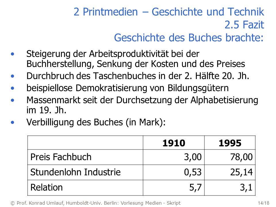 © Prof. Konrad Umlauf, Humboldt-Univ. Berlin: Vorlesung Medien - Skript 14/18 2 Printmedien – Geschichte und Technik 2.5 Fazit Geschichte des Buches b