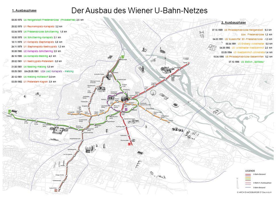 Der Ausbau des Wiener U-Bahn-Netzes 2. Ausbauphase 07.10.1989 U6 Philadelphiabrücke-Heiligenstadt 9,3 km bzw. Friedensbrücke 1,3 km 04.03.1991 U6 Nuss
