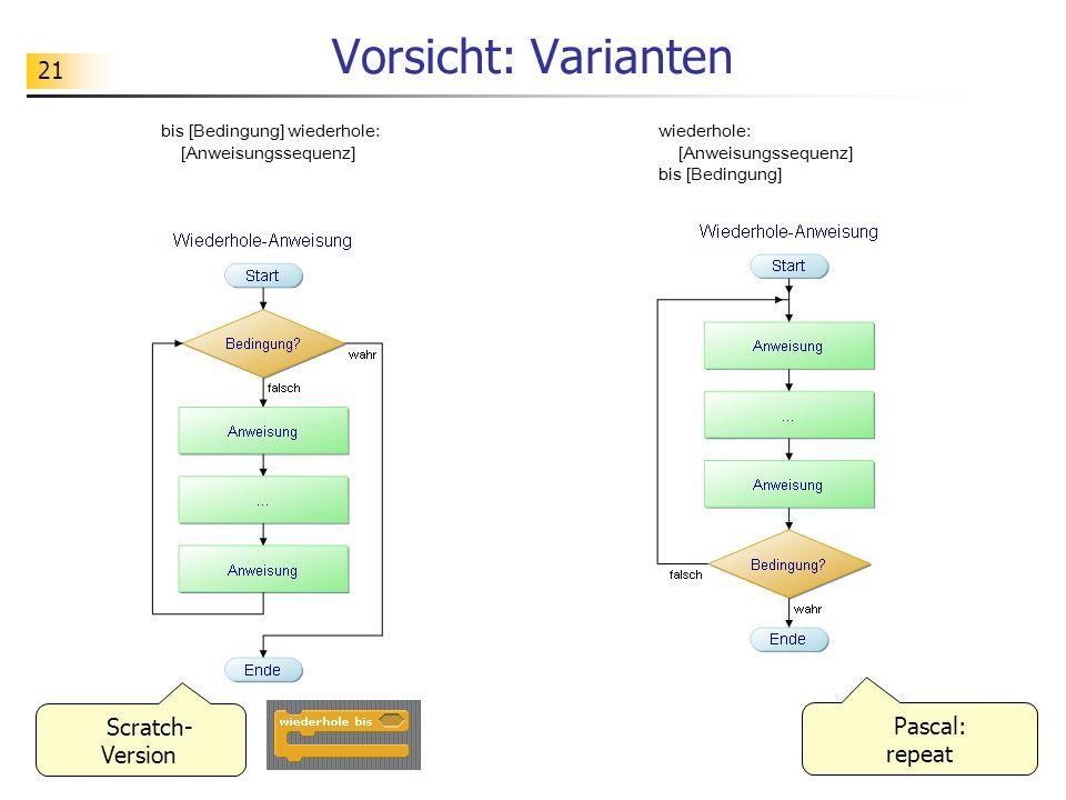 21 Vorsicht: Varianten wiederhole: [Anweisungssequenz] bis [Bedingung] bis [Bedingung] wiederhole: [Anweisungssequenz] Scratch- Version Pascal: repeat