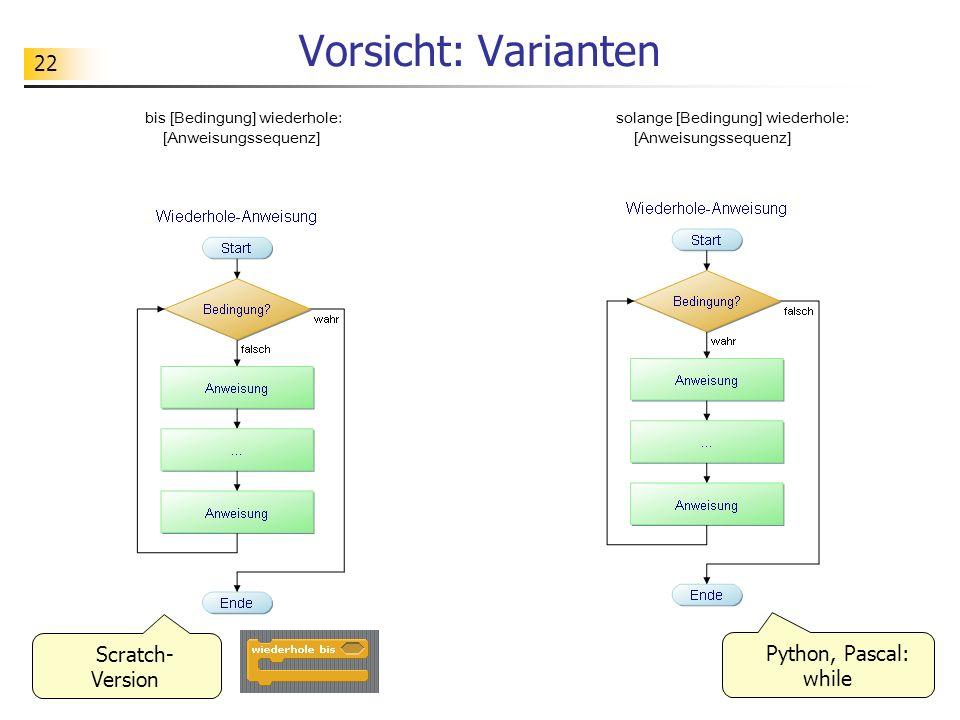 22 Vorsicht: Varianten bis [Bedingung] wiederhole: [Anweisungssequenz] Scratch- Version Python, Pascal: while solange [Bedingung] wiederhole: [Anweisungssequenz]
